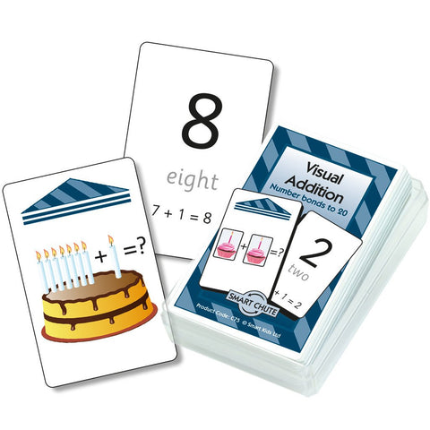 Visual Addition Chute Cards