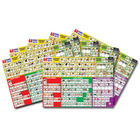 44 Sounds Desktop Chart (6 Pack)