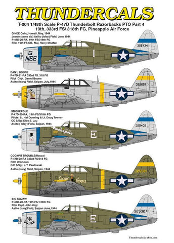 ThunderCals 1/48 P47-D Razorback #48-004 Pacific Theatre Pt4 Pineapple AF