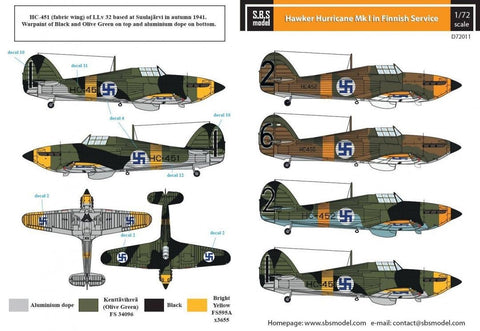 S.B.S Model Decal 1/72 Hawker Hurricane Mk I in Finnish service - D72011