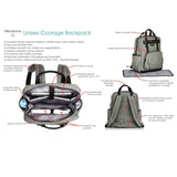 TWELVElittle Pañalera Mochila Unisex Courage Two-Tone Gris/Navy