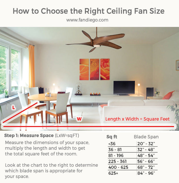 Ultimate guide on how to choose the right ceiling fan fan diego you want to choose the proportional blade span for the space below is a good starting point keep in mind that if the room is very large you may want to mozeypictures Images