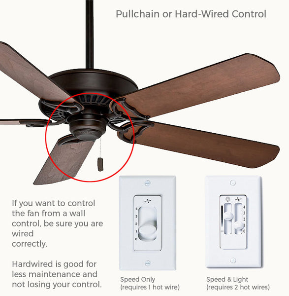 Ultimate guide on how to choose the right ceiling fan fan diego manual fans that have a pull chain can be controlled by hard wired wall controls there are no receivers involved therefore requiring less maintenance mozeypictures Images