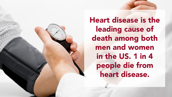Stats about heart disease in the US