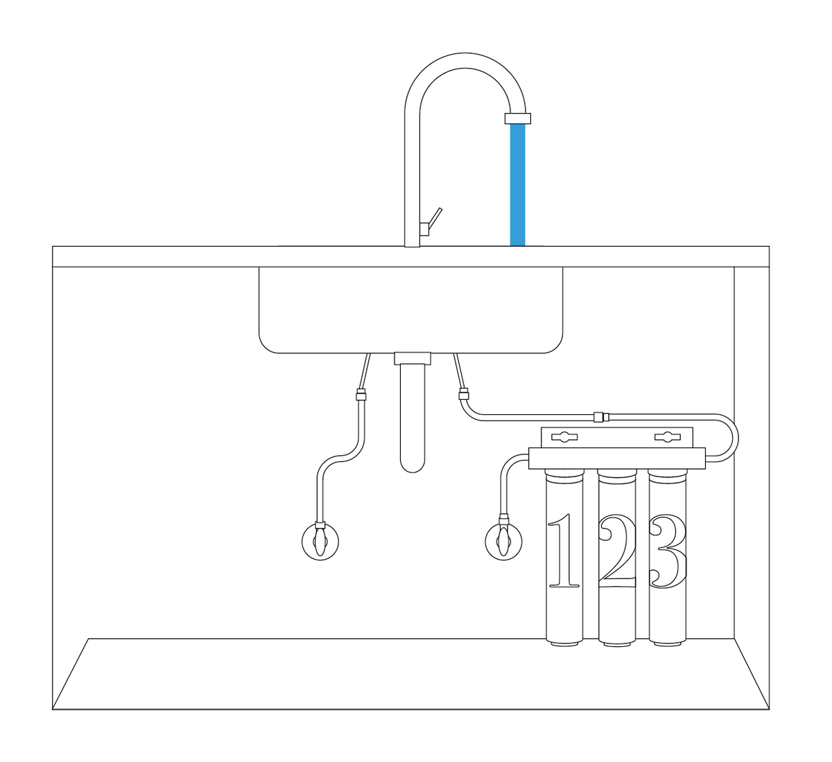 3-Stage Under-the-Sink Water Filter System
