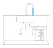 3-Stage Under-the-Sink Filter System