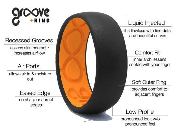 Groove Silicone Rings Active Silicone Wedding Bands
