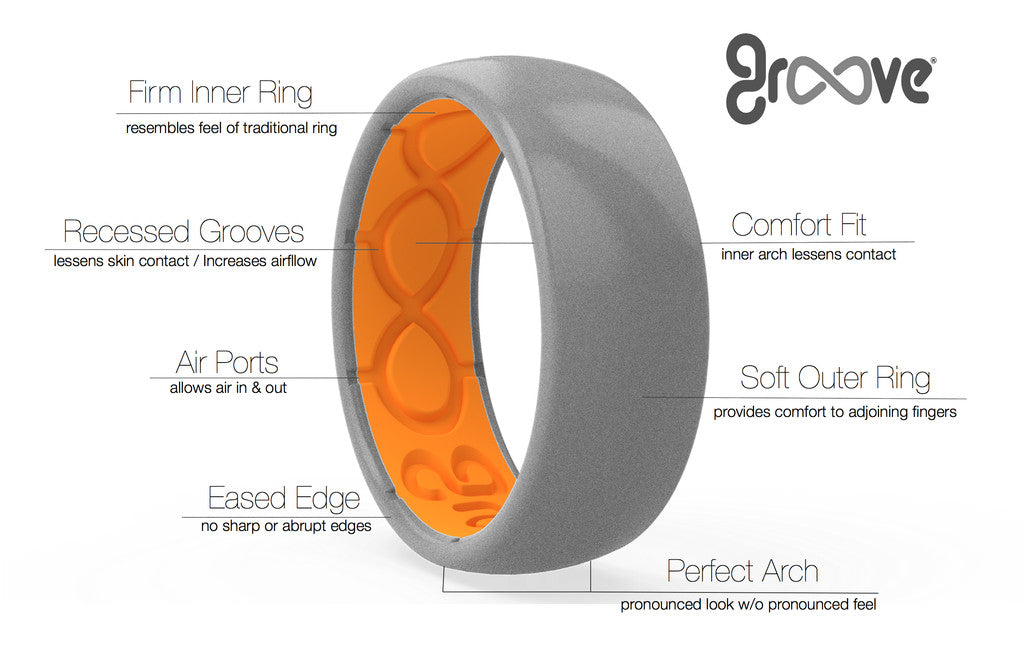 activewear silicone ring