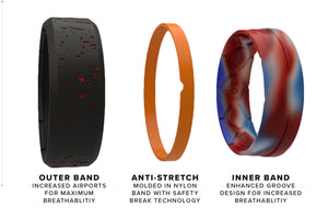 Thin Mayhem Fracture - Groove Life Silicone Wedding Rings