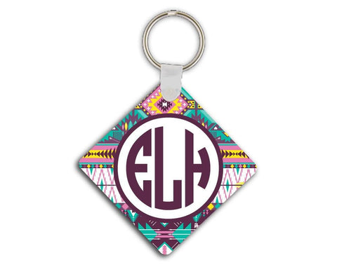 Personalized triangular keychain - Turquoise yellow purple Tribal pattern