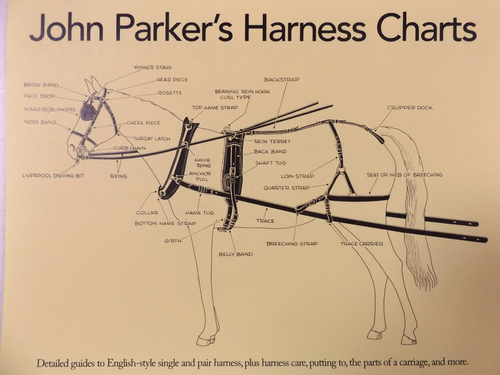 John Parker Harness Chart Booklet