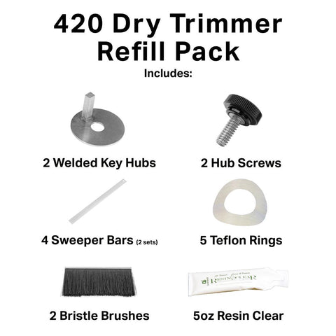 Greenbroz 420 Dry Trimmer Refill Pack
