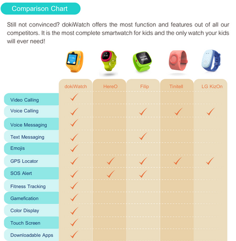 kids smartwatch comparison chart