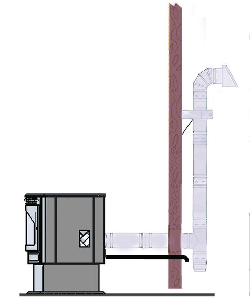 "AC-3100 - 4"" High-Altitude Pellet Installation Kit"