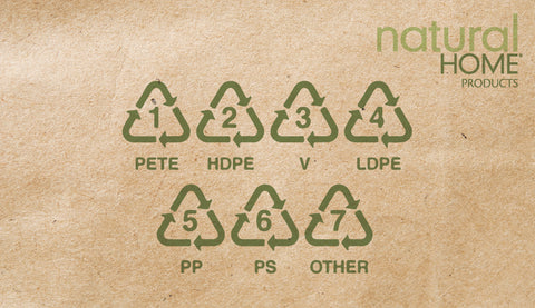 Recycle Numbers On The Bottom Of Plastics