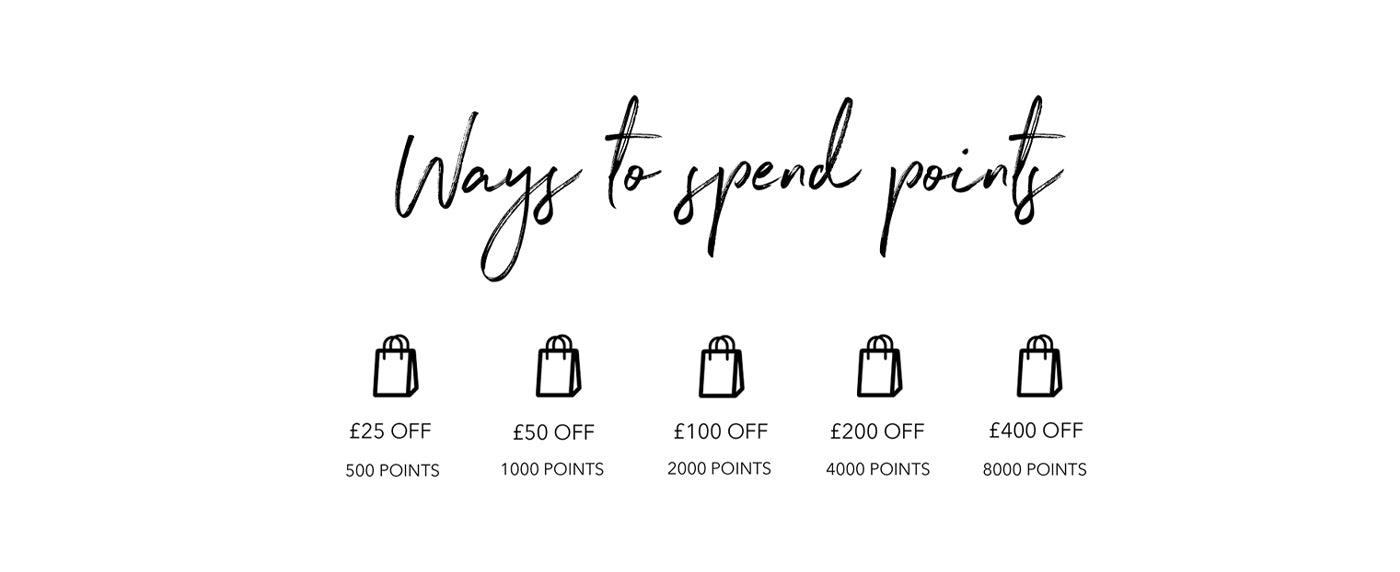 ways to spend points