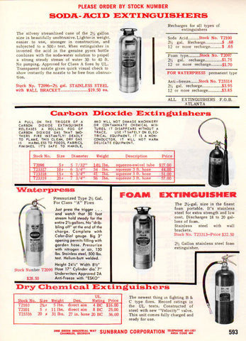Fire Extinguishers Equipment 1966 Catalog Ad Extinguishing Industry Advertising - Paperink Graphics