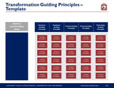 Business Transformation Guiding Principles by Expert Toolkit - Template
