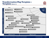 Expert Toolkit - Business Transformation Toolkit - Transformation Roadmap