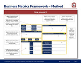 Management Consulting Toolkit by Expert Toolkit - Business Metrics Framework