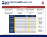 Management Consulting Toolkit by Expert Toolkit - Organization Impact Assessment
