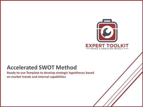 Accelerated Swot Method Useable Template - Default - Template