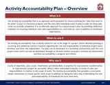 Activity Accountability Plan Guide And Template - Template