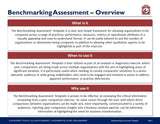 Benchmarking Assessment Guide & Template - Template