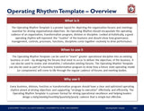 Business Operating Rhythm Template And Guide - Template