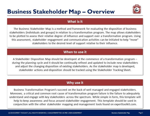 stakeholders and their influence