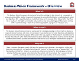 Business Transformation Vision Framework Template - Template