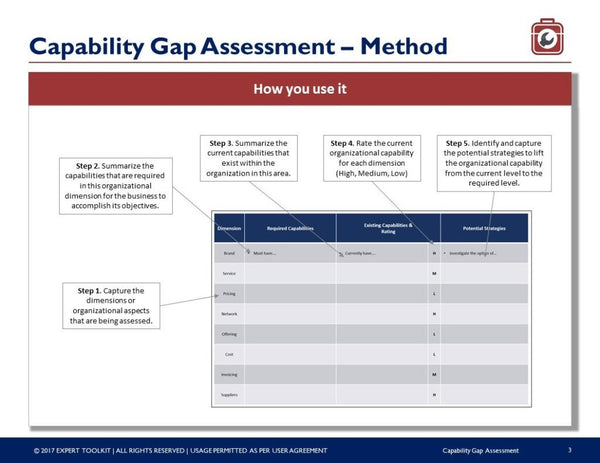 capability assessment template by expert toolkit