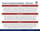 Customer Experience Design Framework Guide & Template - Template