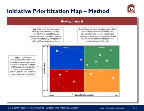 initiative prioritization map guide template by expert toolkit