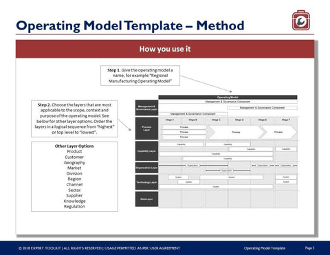 Operating model template by expert toolkit operating model template template accmission Image collections