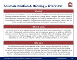 Solution Ideation & Ranking Method Guide & Template - Template