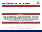 Swim Lane Process Map Guide & Template - Template