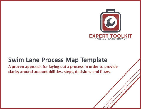 Swim Lane Process Map Guide & Template - Default - Template
