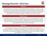 The Strategy Pyramid Guide And Template - Template