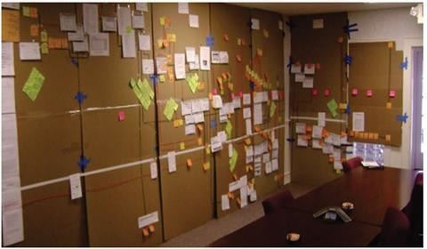 A Brown Paper Process Mapping Session Output Example - by Expert Toolkit - Business Analysis and Management Consulting Tools