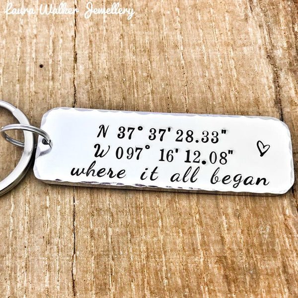 GPS Keychain, 'Where it all began'