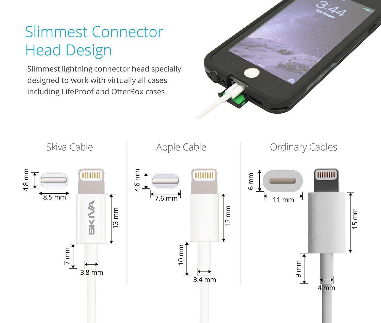 Apple Mfi Certified Skiva Powerflow W Fastest Iphone Car Charger With Integrated 3 2 Ft Lightning Cable Ac106