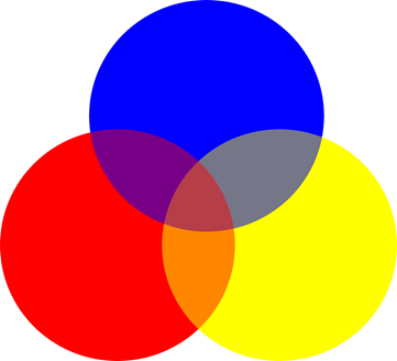 'primary colours' - blue red and yellow