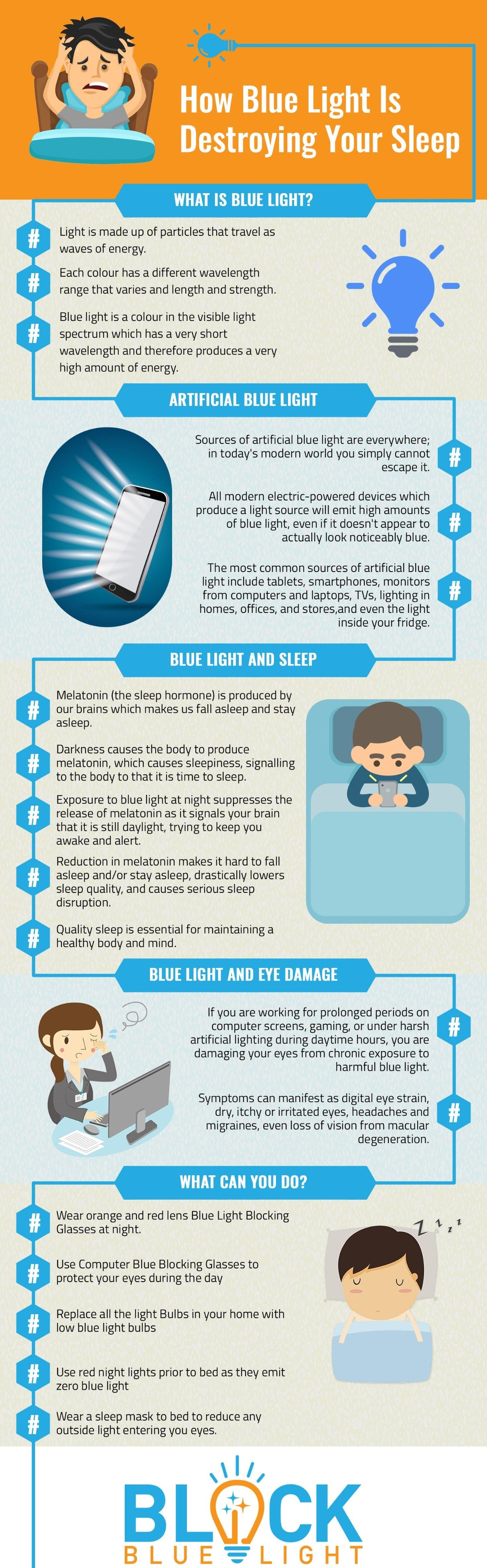 how blue light is destroying your sleep | Block Blue Light