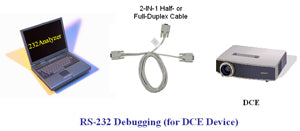 RS-232 Debugging (for DCE Device)