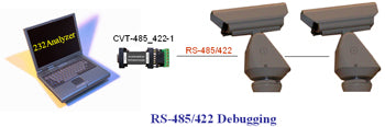 RS-485/422 Debugging