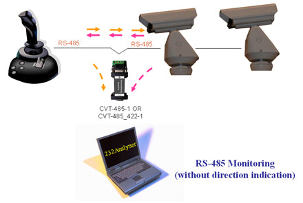 RS-485 Monitoring (without direction indication)