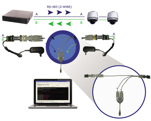 RS485 Monitoring