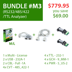 Advanced Serial Protocol Analyzer (Bundle# M3)