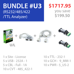 Advanced Serial Protocol Analyzer (Bundle #U3)